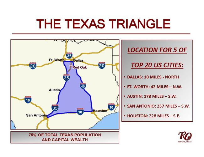 Texas Triangle